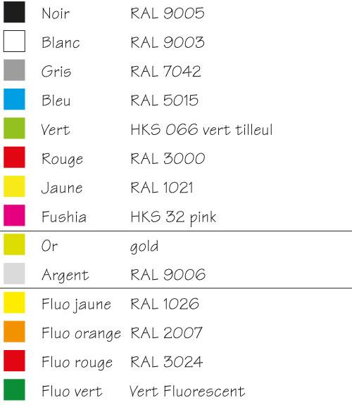 code couleur des adhésifs